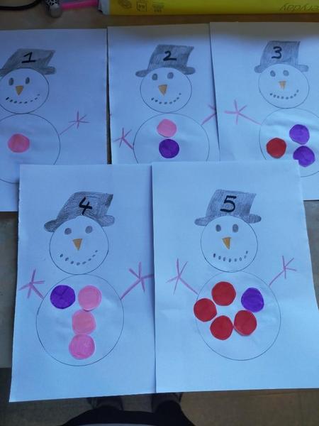 Snowman number work