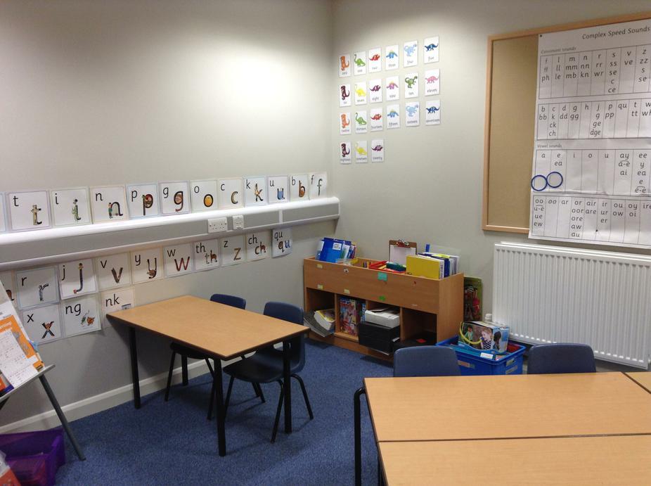 RWI Room 2