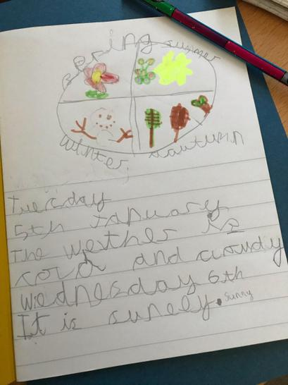 Weather and the seasons by Marissa
