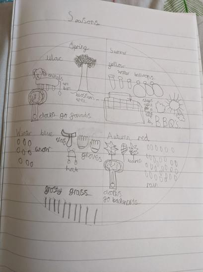 Honor's work about the seasons