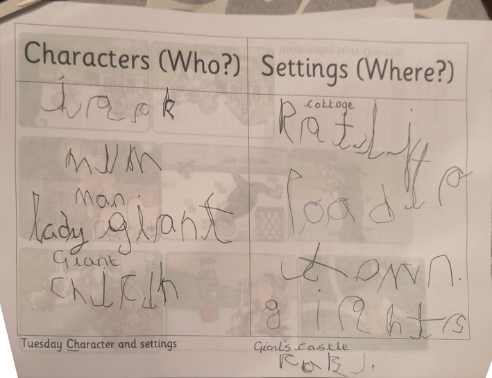 Penelope wrote her list of characters and settings in the story.
