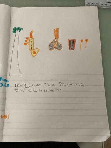 Zahraa's ideas about Earth music