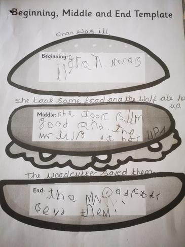 Penelope's story sandwich.
