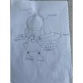Mile's astronaut