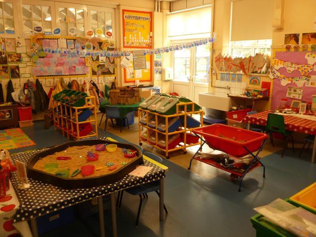 Inside Class One