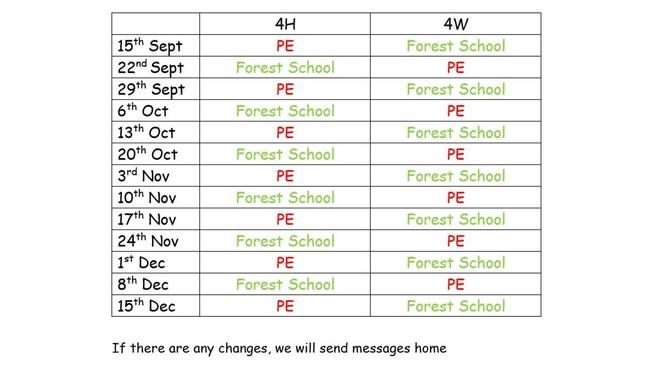 Wednesday Timetable for PE and Forest School