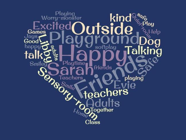 A Wordle showing children's responses to the wellbeing survey