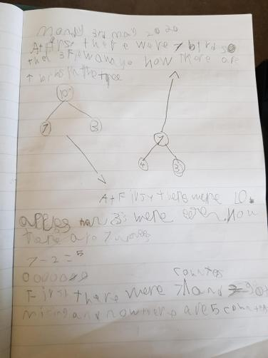 Fantastic maths work