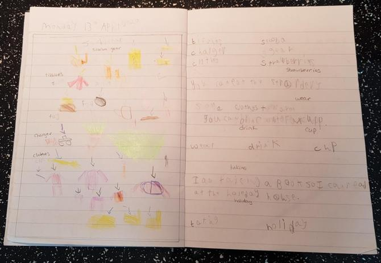 Fantastic maths work