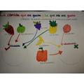 Alicia's Spanish work