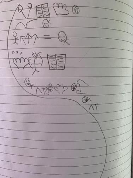 Super story map