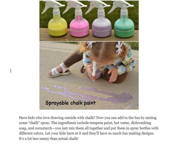 Sprayable Chalk