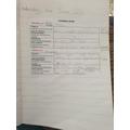 Lauren's English work