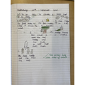Year 5 story map