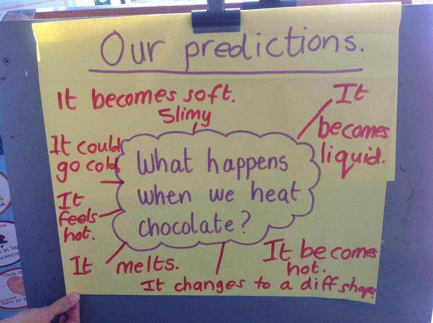 Our class predictions about chocolate!