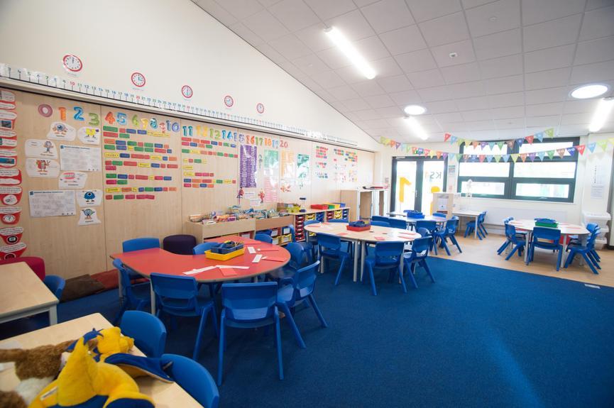Key Stage 1 Classroom