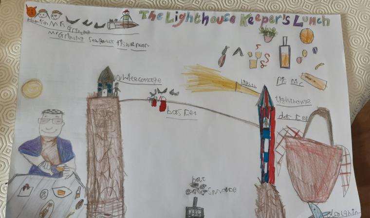 Leo's fantastic story map