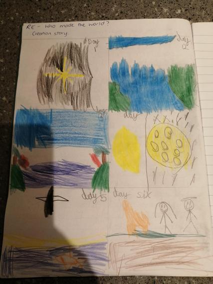 Alice's creation story