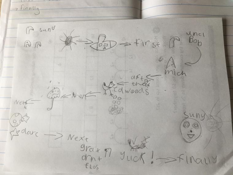 Rose's excellent story map