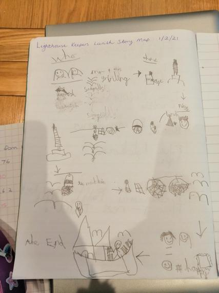 Alice's Lighthouse Keeper's Lunch story map