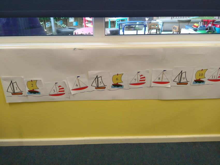 Numberline of boats 1-12