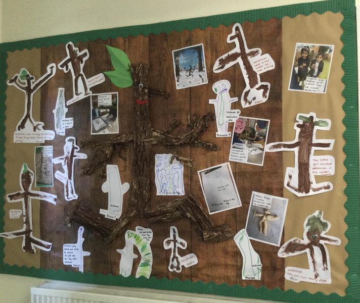 We made a Stickman display