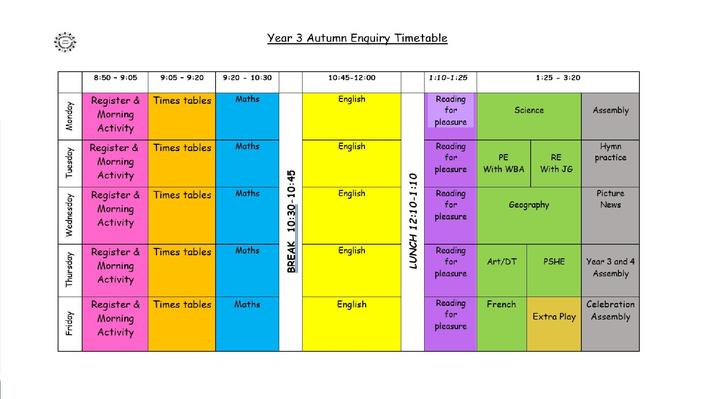 Year 3 Enquiry Timetable (Autumn Term)