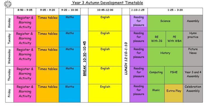 Year 3 Development Timetable (Autumn Term)