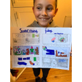 Something Fishy Story Board - Sava
