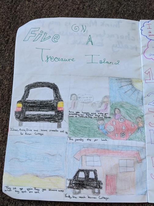 Aamira's amazing Reading Journal