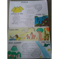 Avanish's amazing Africa poster part 2