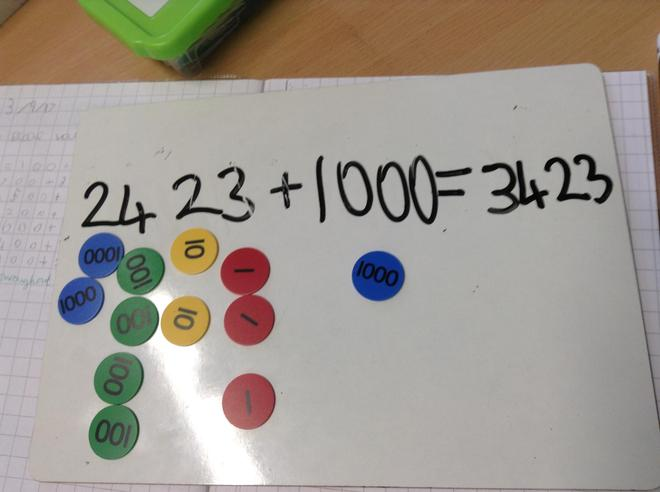Addition using place value counters