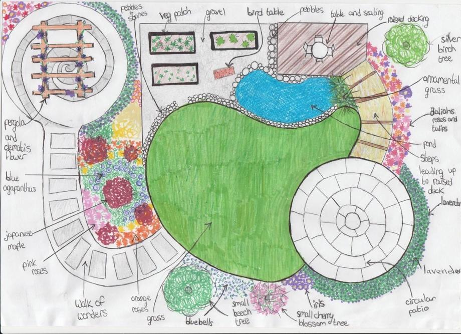 Winner - Joseph's Garden Design