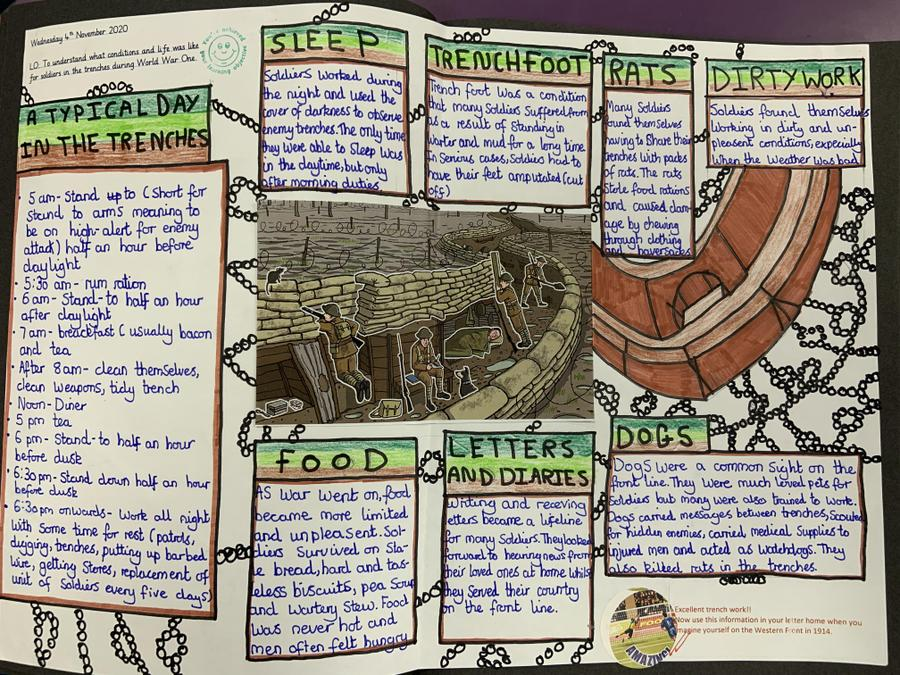 We looked at life in the trenches and what it was like for the soldiers.