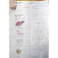 Jakira's mini beast work!