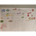 Olly's great story map for The Hungry Caterpillar
