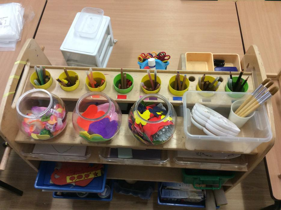 Our art trolley and creative area