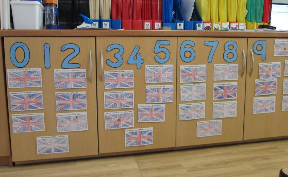 Colouring the Union Jack flag in Year 1