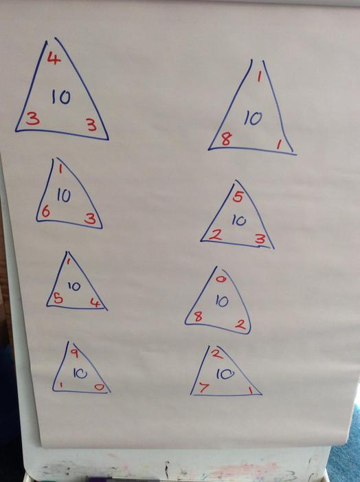 How we made 10 with 3 numbers