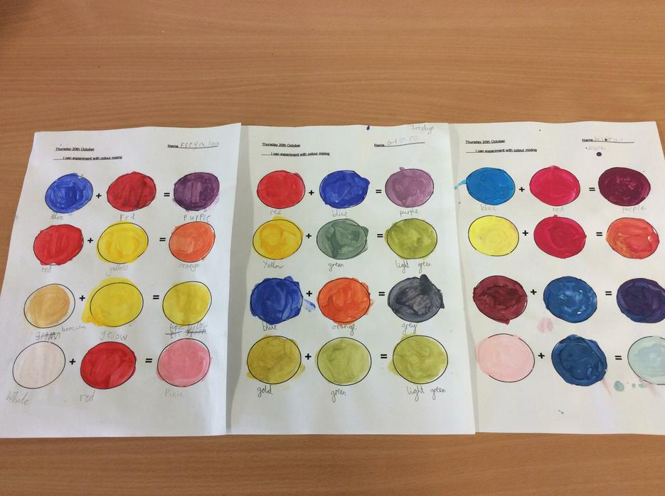 Our own colour sums!