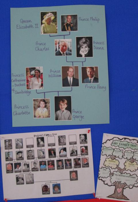 Learning about family trees and the Royal Family