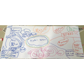 Mind-blowing Mind Map by Edward