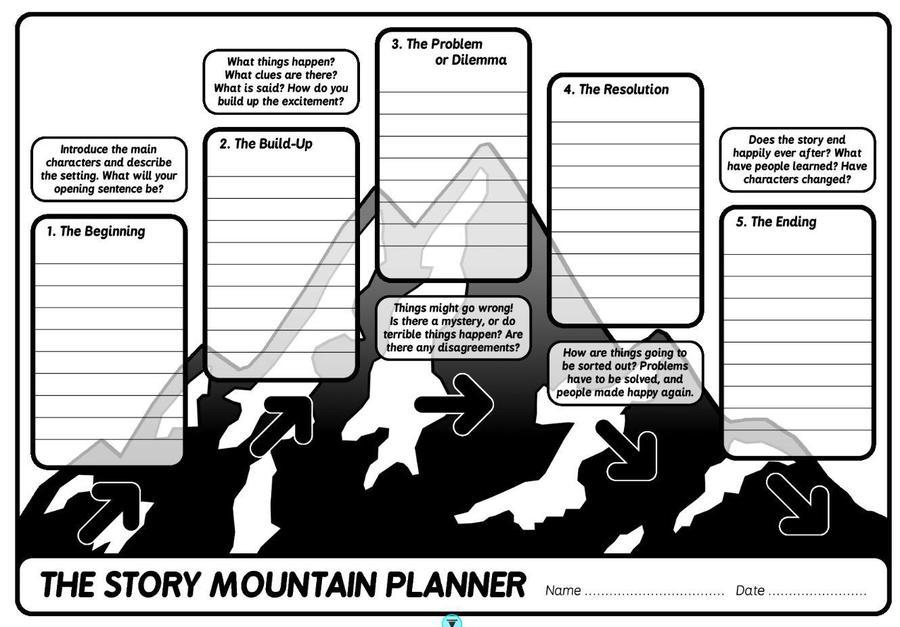 Sample story planner
