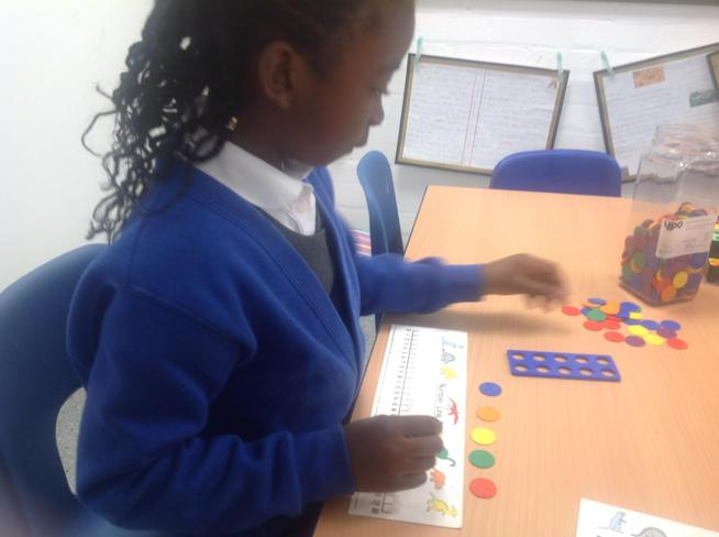 Using a numberline for counting