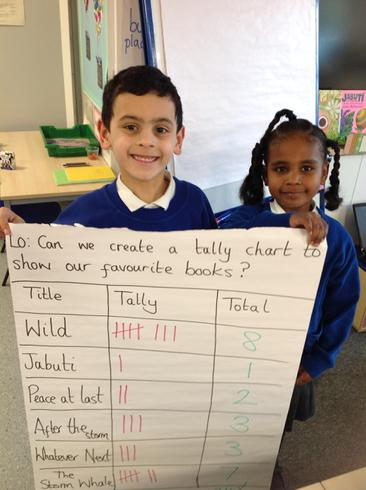 A tally chart to find out the most popular book.