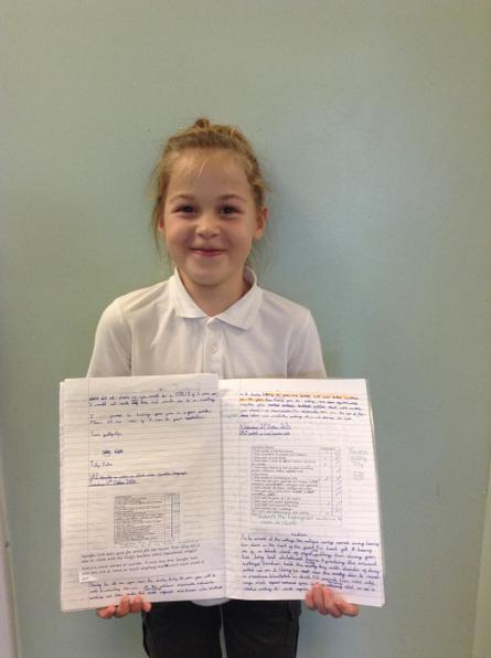 Great use of vocabulary and punctuation throughout  recent writing pieces Tilly!