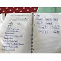 Sophie's Spelling Work