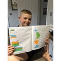 Rohan's fabulous fractions!