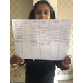 More science wrk from Sonam