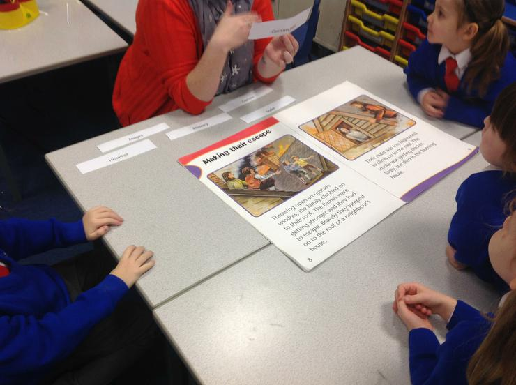 Learning about the features of non-fiction texts.